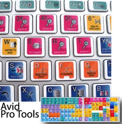 Editing Keyboard Stickers