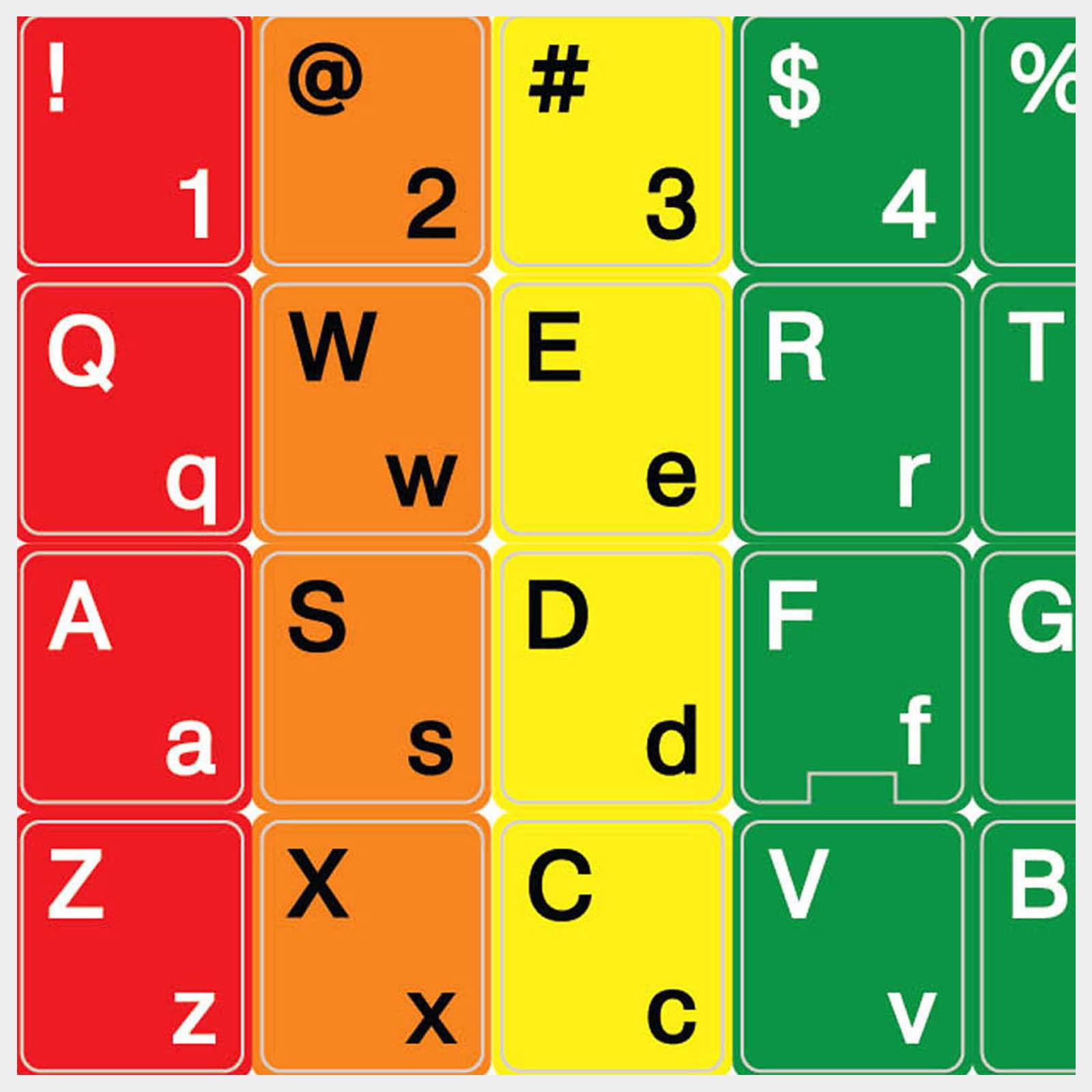 Learning Keyboard Labels