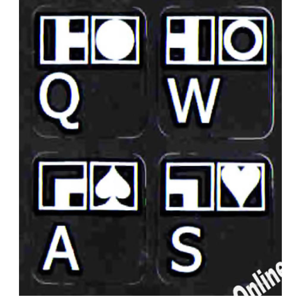 Commodore stickers for keyboard black